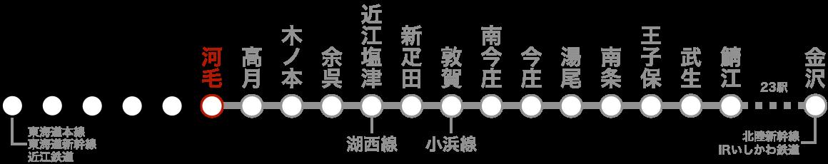 路線図(河毛)。