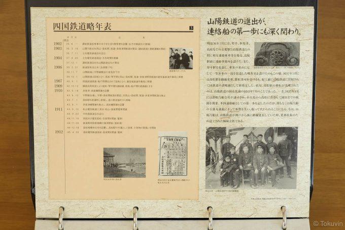鉄道史の記載されたページ裏側