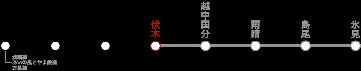 路線図(伏木)。