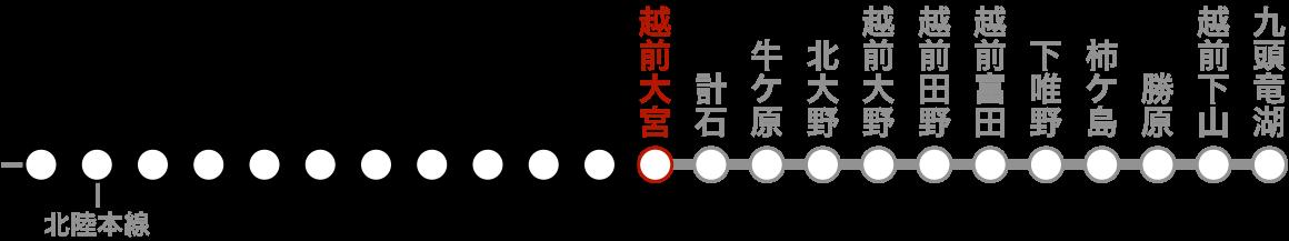 路線図(越前大宮)