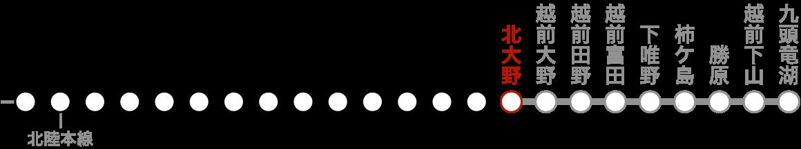 路線図(北大野)。