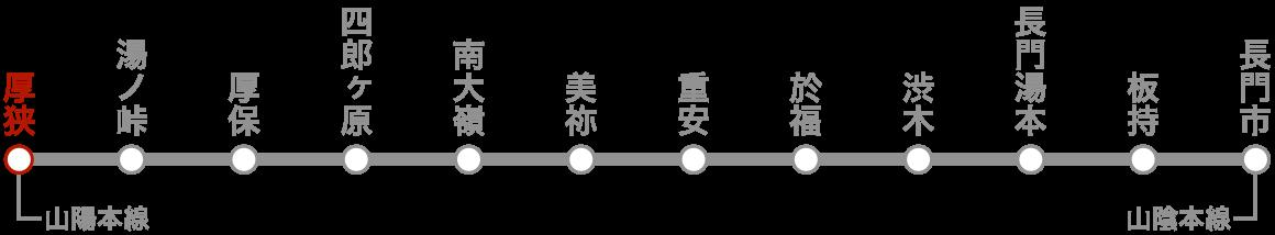 路線図(厚狭)。