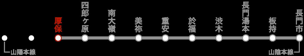 路線図(厚保)。