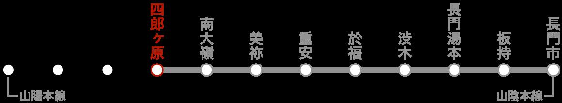 路線図(四郎ヶ原)