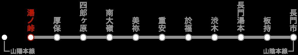 路線図(湯ノ峠)。