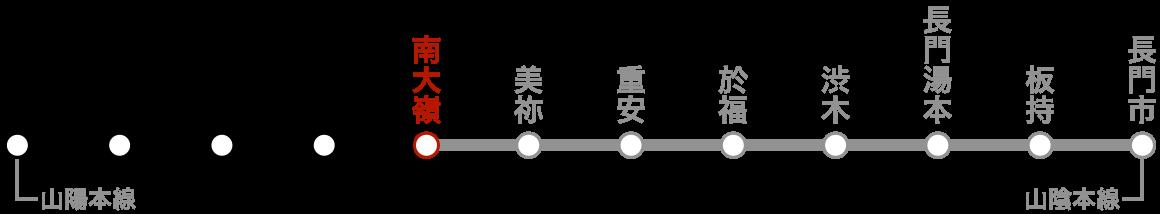 路線図(南大嶺)