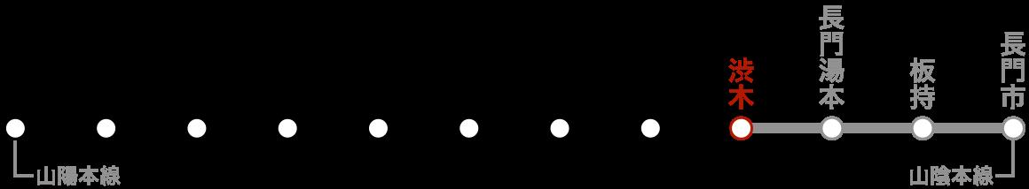 路線図(渋木)。
