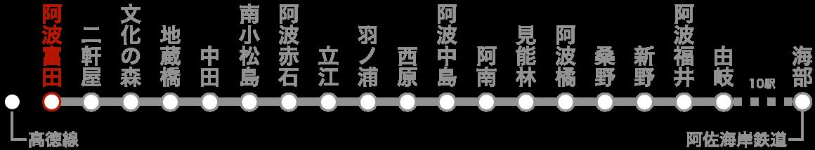 路線図(阿波富田)。
