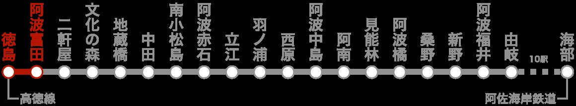 路線図(エピローグ)