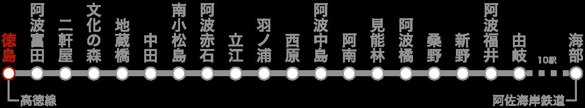 路線図(プロローグ)