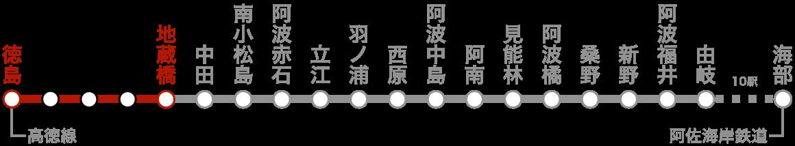 路線図(エピローグ)。