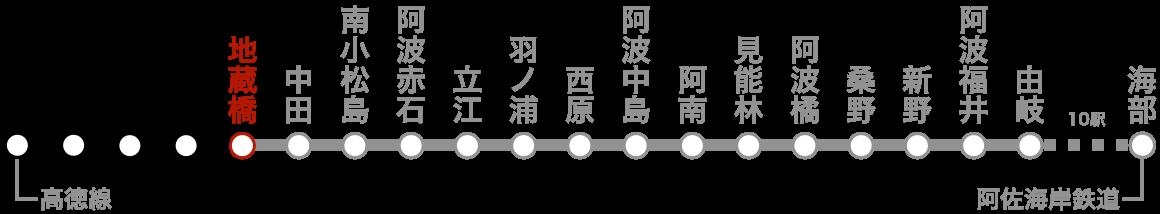 路線図(地蔵橋)。