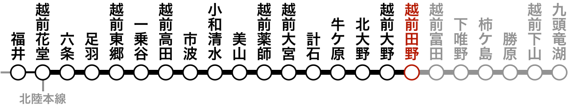 路線図(越前田野)。