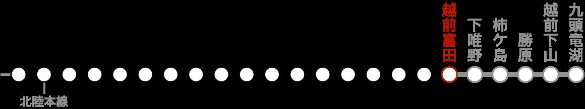 路線図(越前富田)。