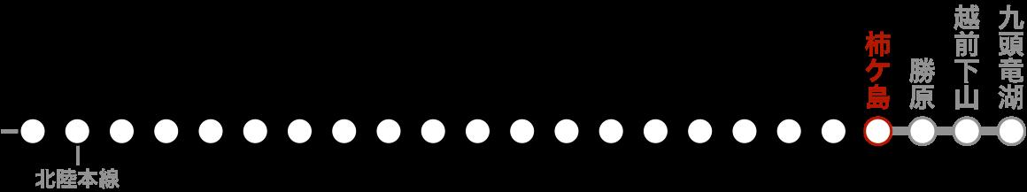 路線図(柿ケ島)。