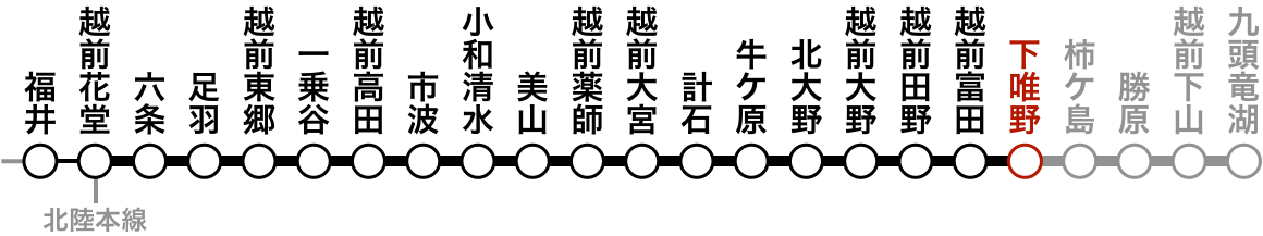 路線図(下唯野)。