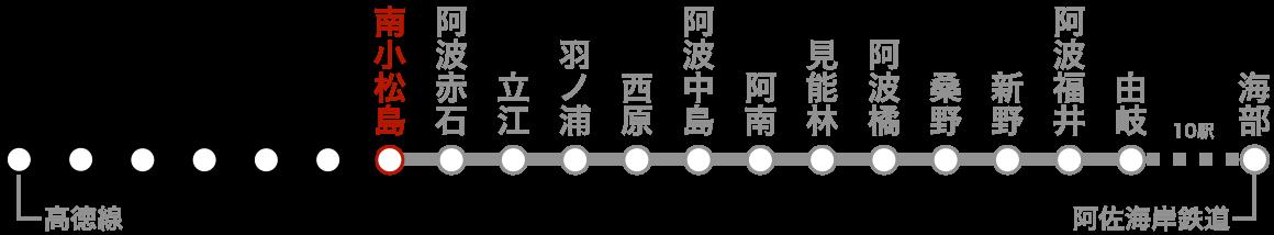 路線図(南小松島)。
