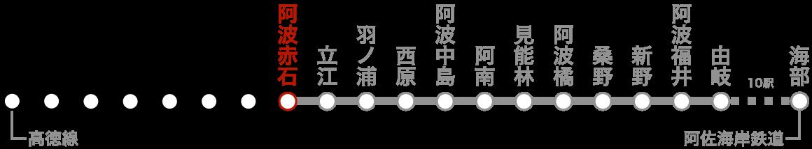 路線図(阿波赤石)。