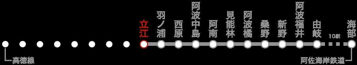 路線図(立江)。