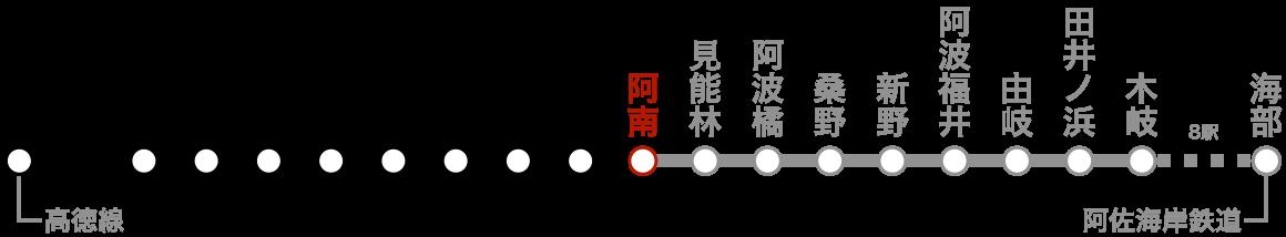 路線図(阿南)。