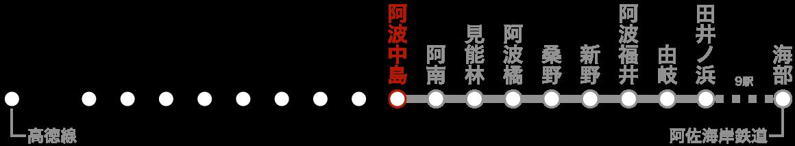 路線図(阿波中島)。