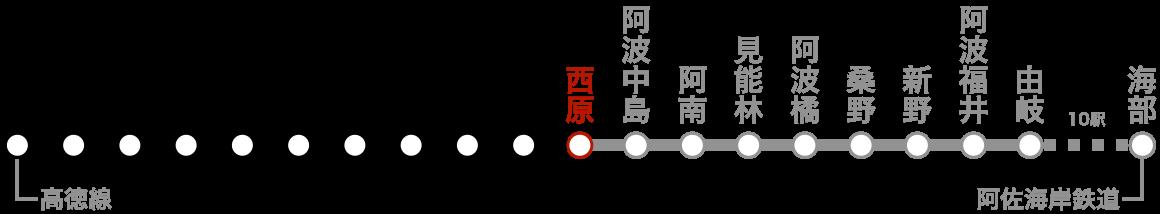 路線図(西原)。