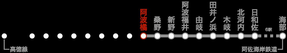 路線図(阿波橘)。