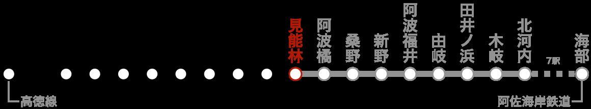 路線図(見能林)。