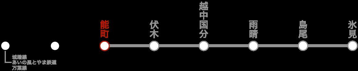 路線図(能町)。