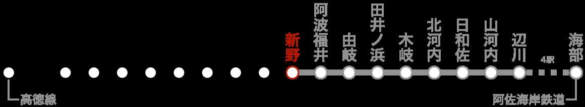 路線図(新野)。