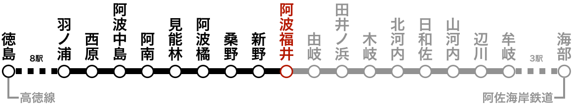 路線図(阿波福井)。