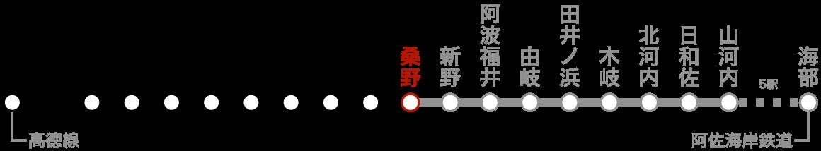 路線図(桑野)。