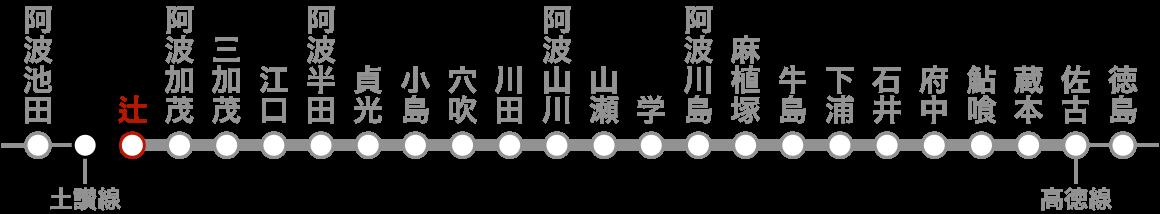 路線図(辻)。