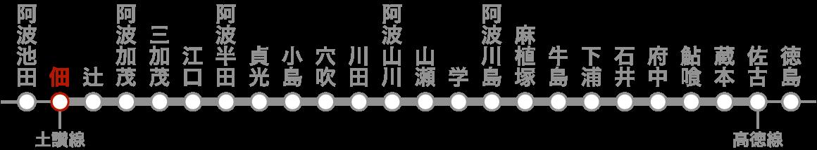 路線図(佃)。