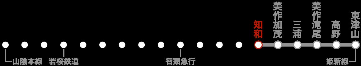 路線図(知和)。