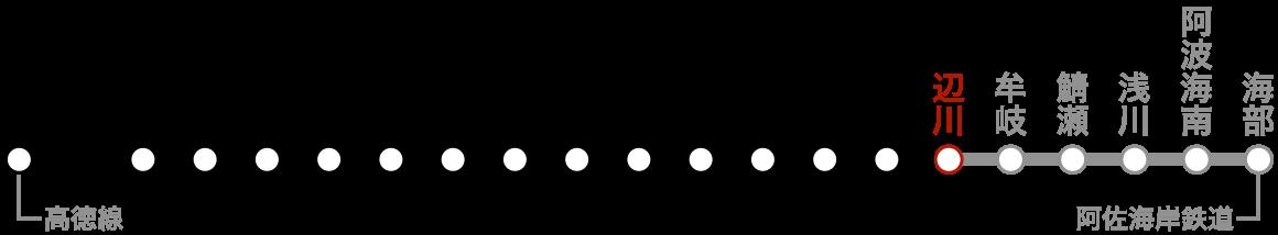 路線図(辺川)。