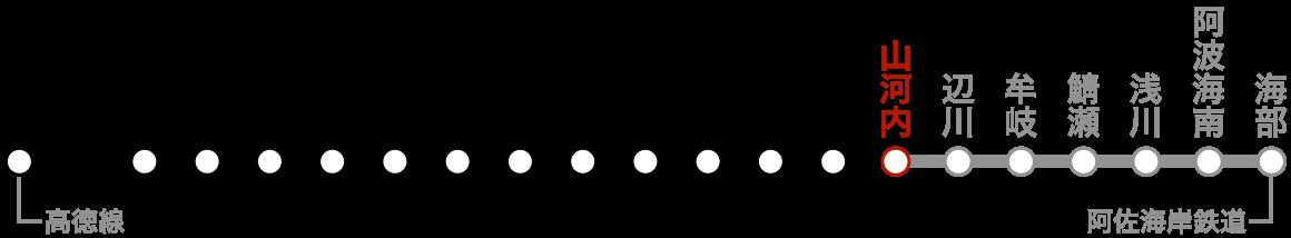 路線図(山河内)。