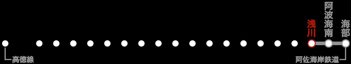 路線図(浅川)。