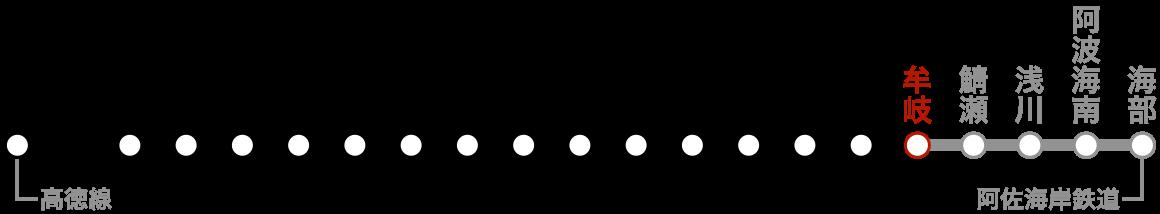 路線図(牟岐)。
