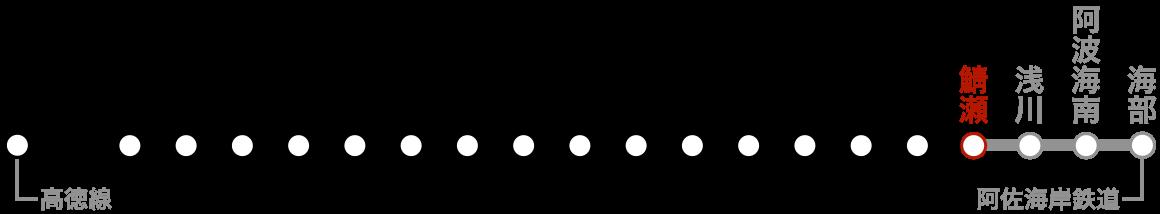 路線図(鯖瀬)。