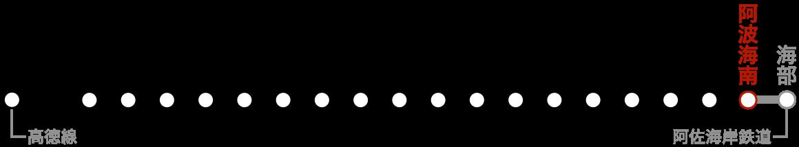路線図(阿波海南)。
