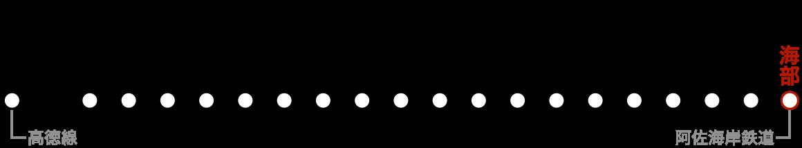 路線図(海部)。