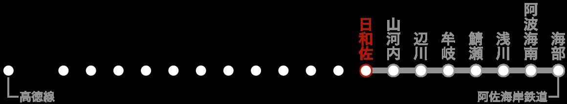 路線図(日和佐)。