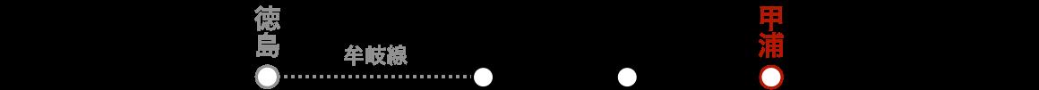 路線図(甲浦)。