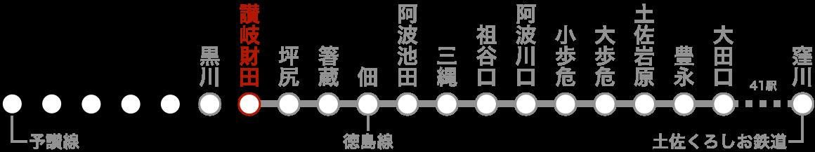 路線図(讃岐財田)。