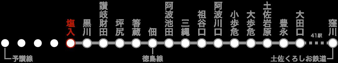 路線図(塩入駅)。
