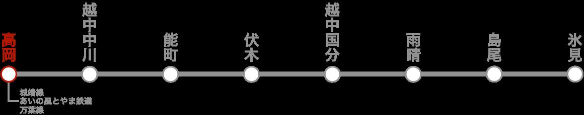 路線図(高岡)。