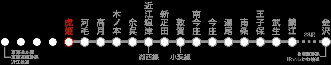 路線図(虎姫)。