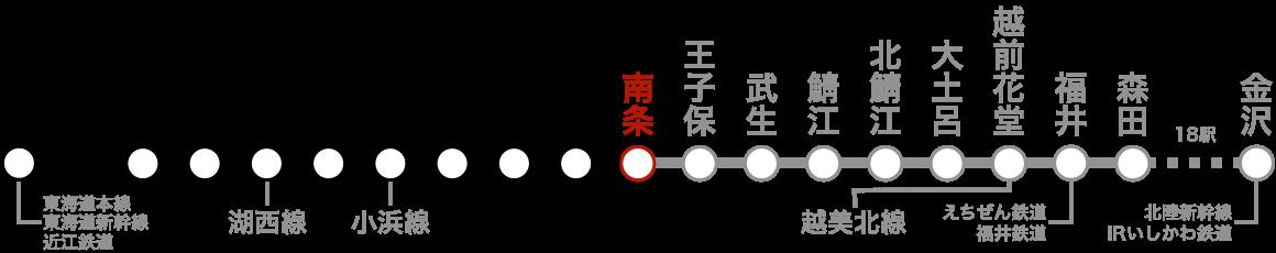 路線図(南条)。
