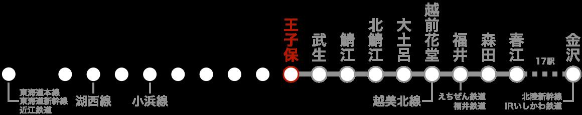 路線図(王子保)。